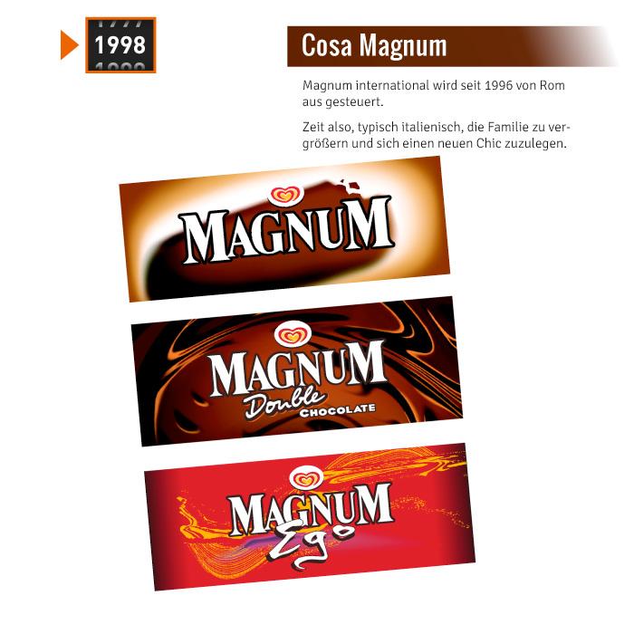 4-Magnum